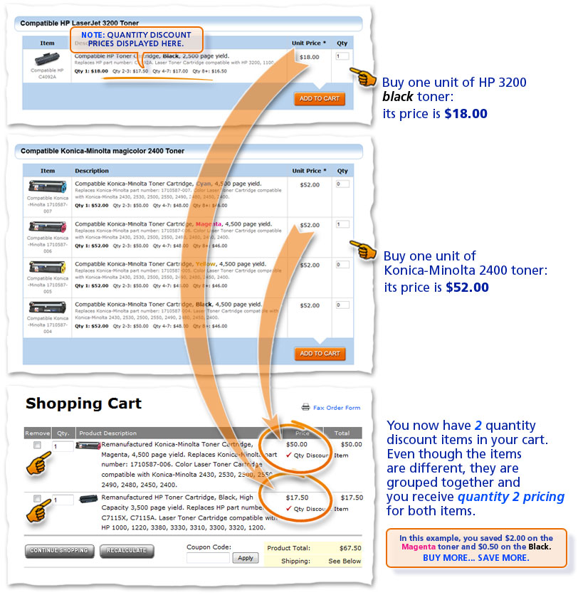Quantity Discount Pricing Example